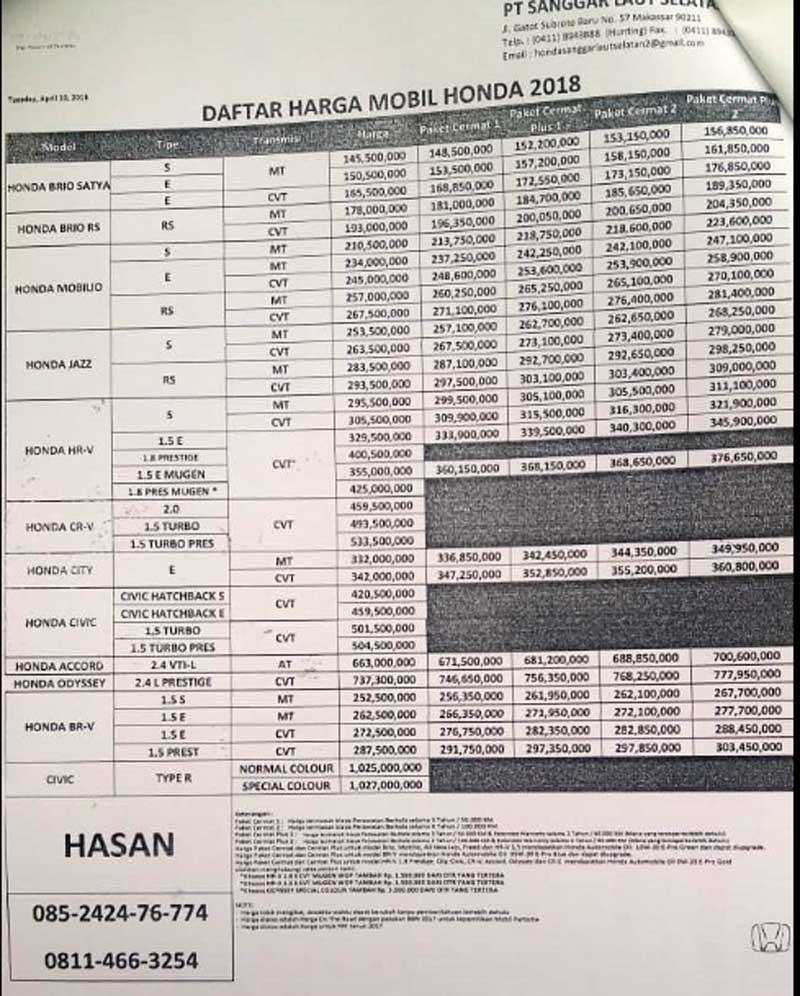 Harga Mobil Honda By Hasan