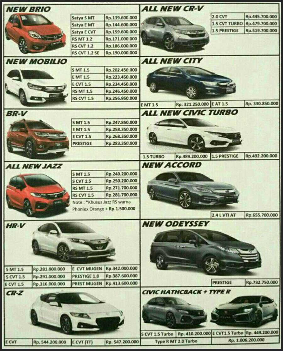 Harga Mobil Honda By Suthe