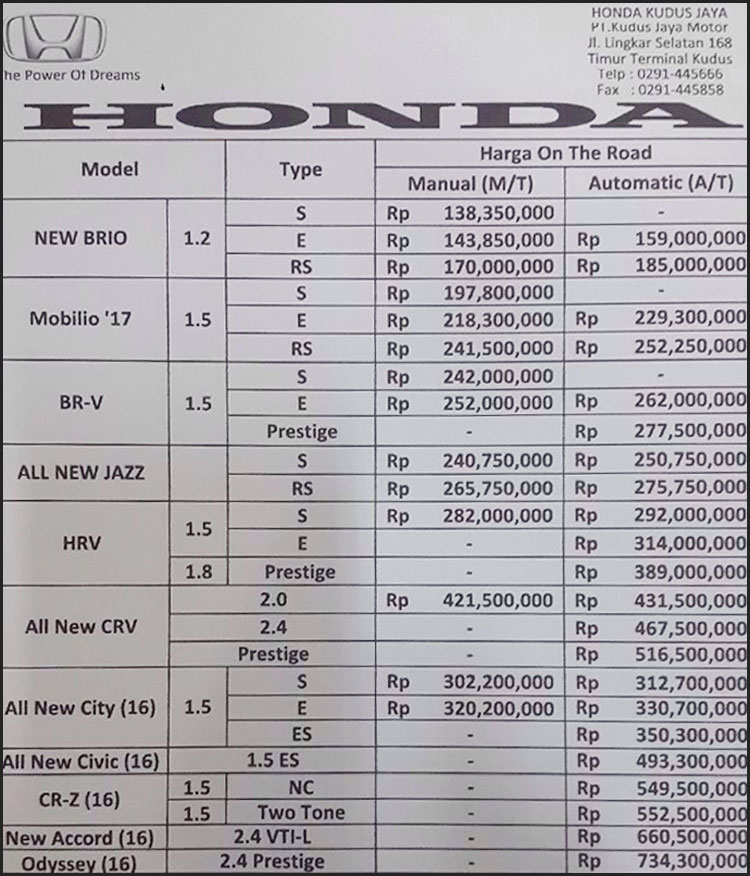 Harga Mobil Honda Kudus By Asif
