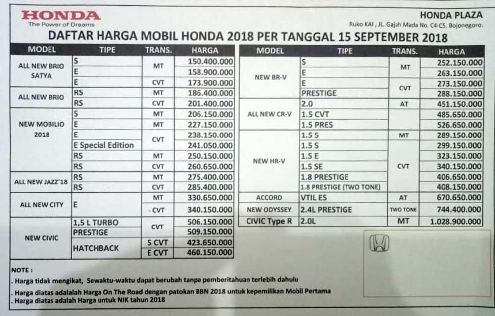 Harga Mobil Honda Yazid