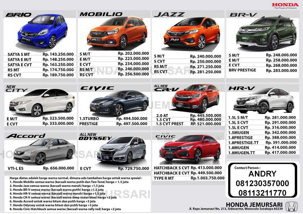 Sales Mobil Honda By Andri
