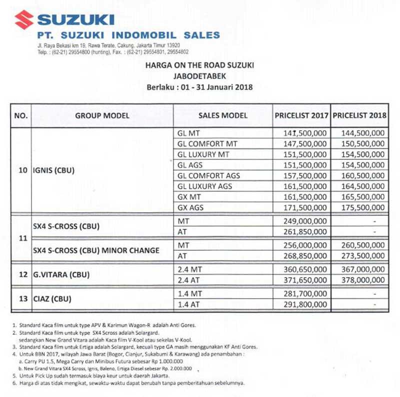 Harga 2 Mobil SUzuki By Tian