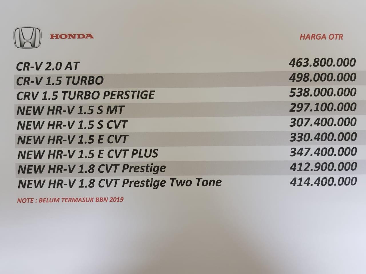 Harga-Mobil-Honda-By-Sony-2