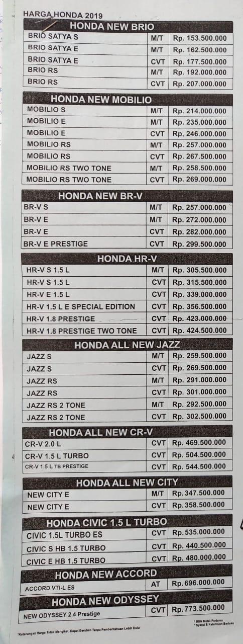 Harga Mobil Honda By Aris