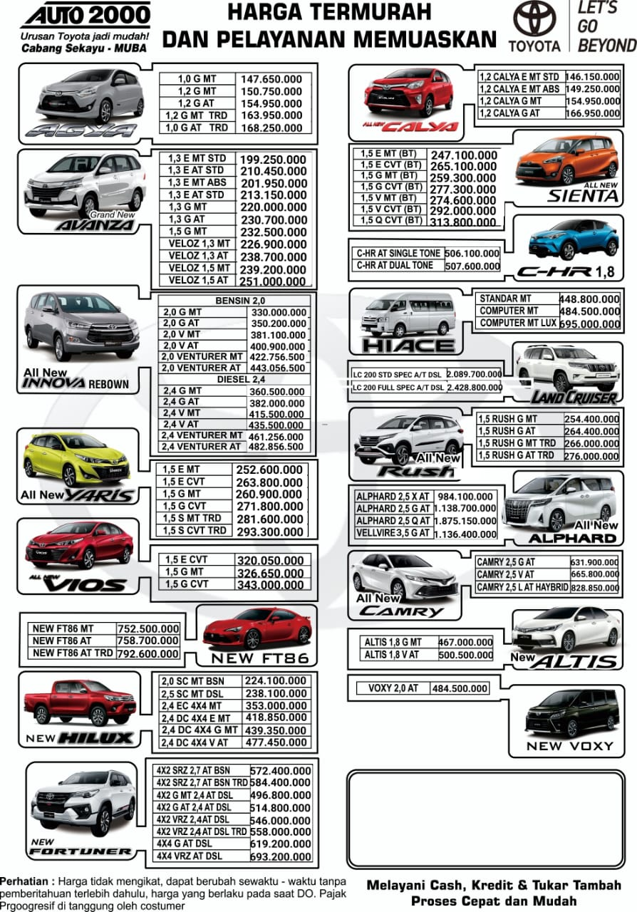 Harga Mobil Toyota By Rian